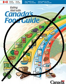 Canada's Food Guide - no longer the unquestionable truth.